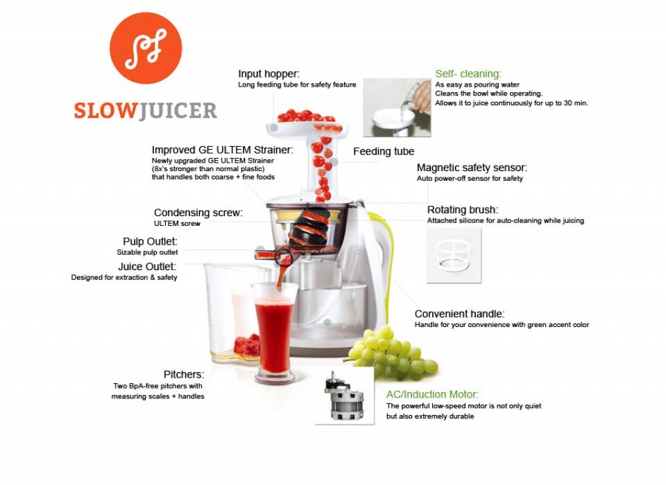 Professionele Slow Juicer van Home Dome (* TIP *) Jouwveilingen.nl webshop