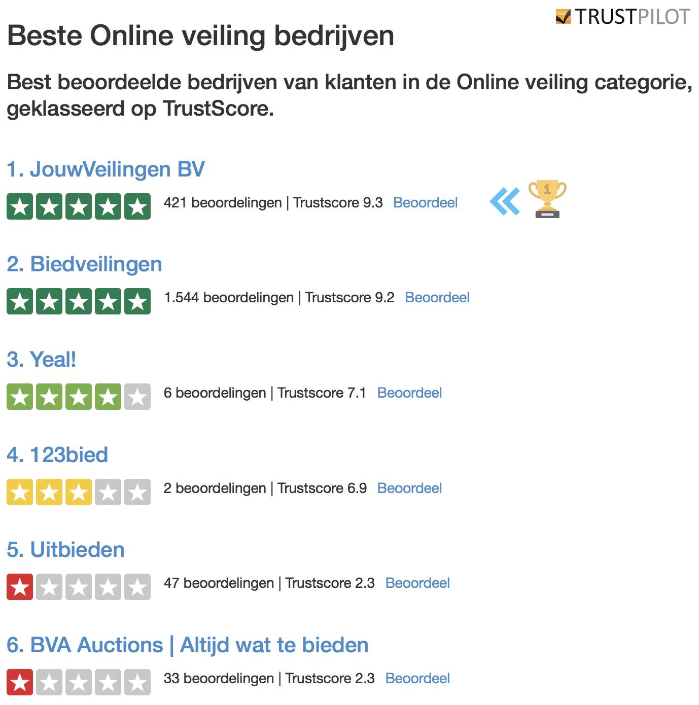Beste online veiling website